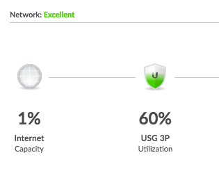 Ubiquiti UniFi Security Gateway (USG) with Telekom VDSL and Vigor