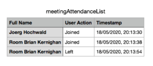 Sample Attendance List